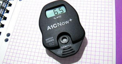 A1CNow+